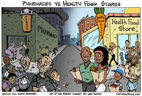 Pharmacy vs Health Food Store